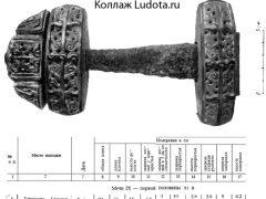 Сергей Каинов про Гнездовские курганы и оружие в них