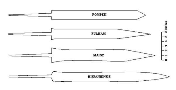 Типология гладиусов
