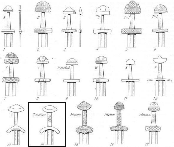 каролингские мечи типология