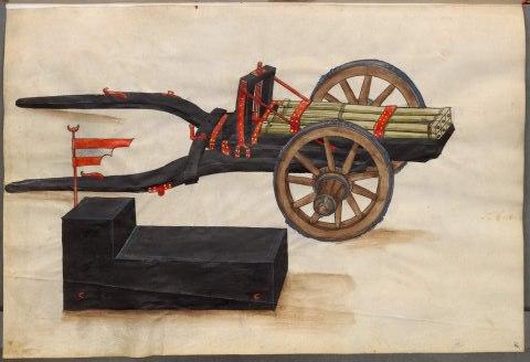 Средневековая пушка из манускрипта